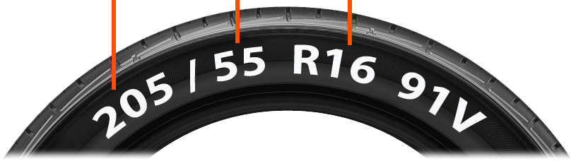 Tyre Size Markings